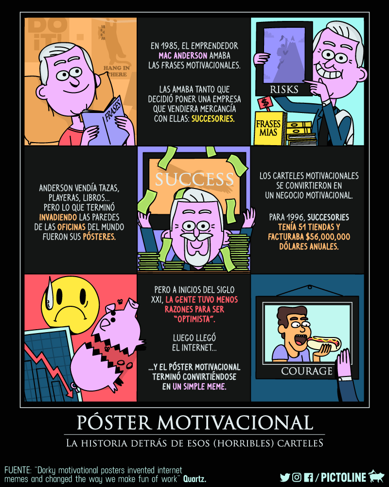 Historia De Los Pósteres Motivacionales Pictoline