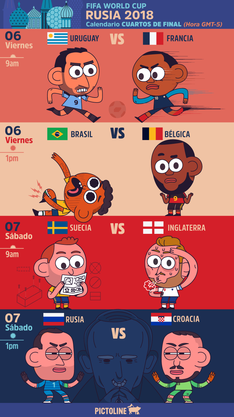 Calendario cuartos de final Mundial Rusia 2018 - Pictoline